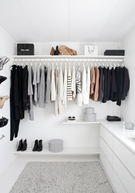 Анализ гардероба